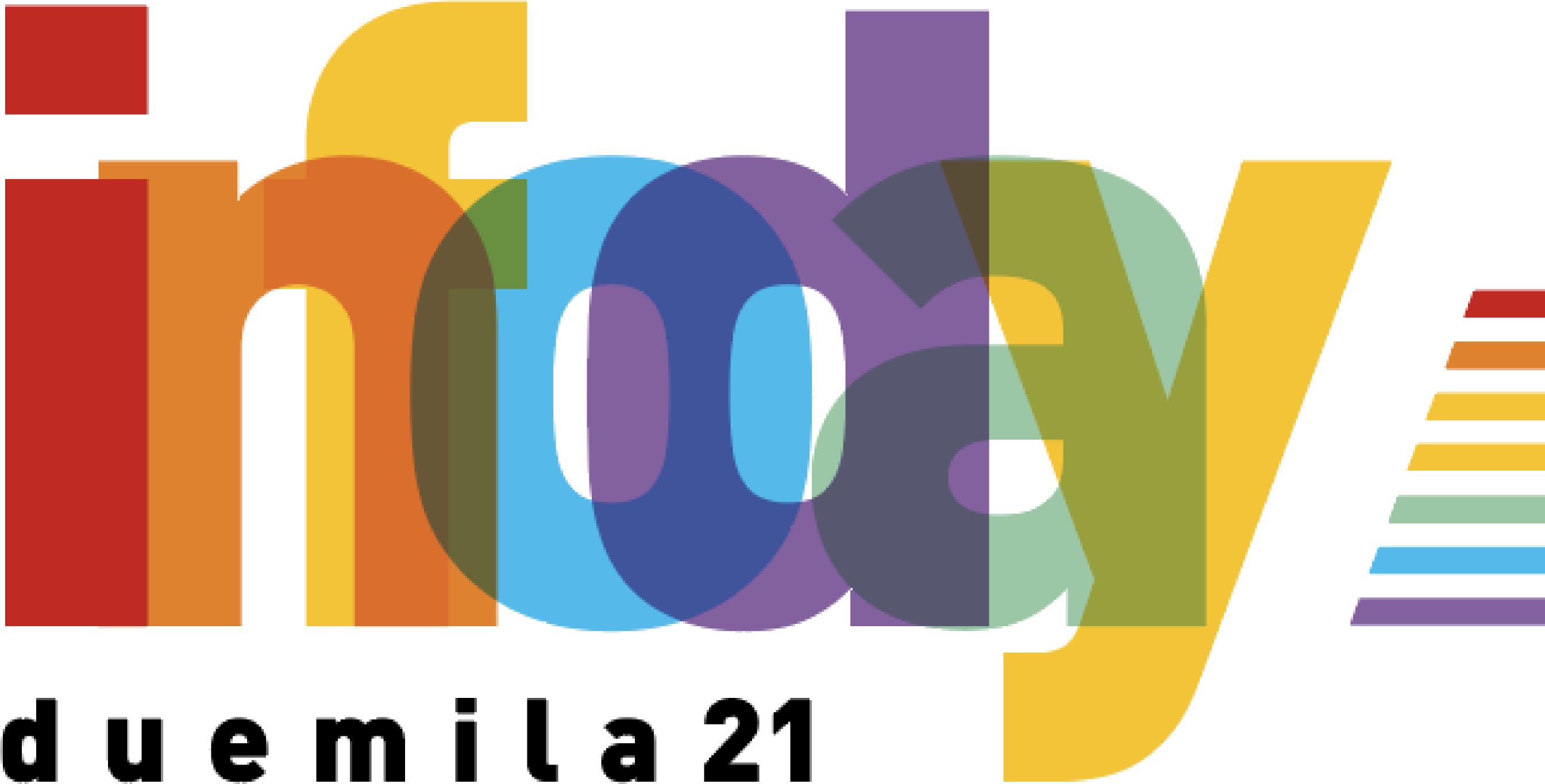 logo info day prova tagliato